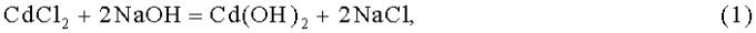 Фотокатализатор, способ его приготовления и способ получения водорода