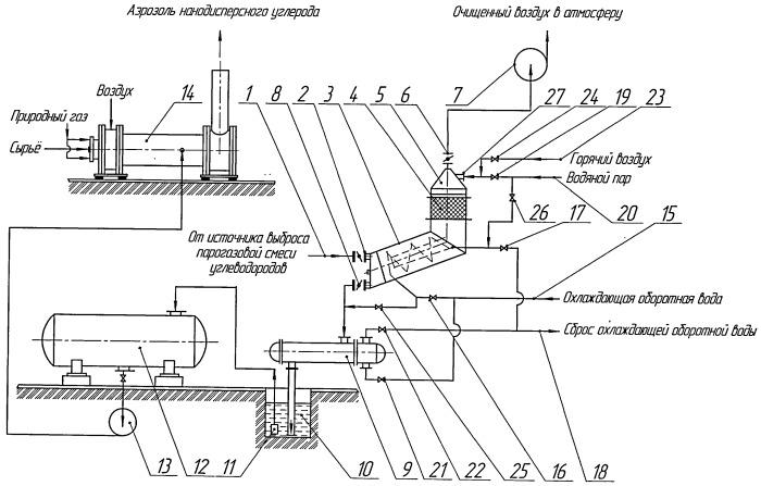 Способ и установка улавливания углеводородов из парогазовой смеси