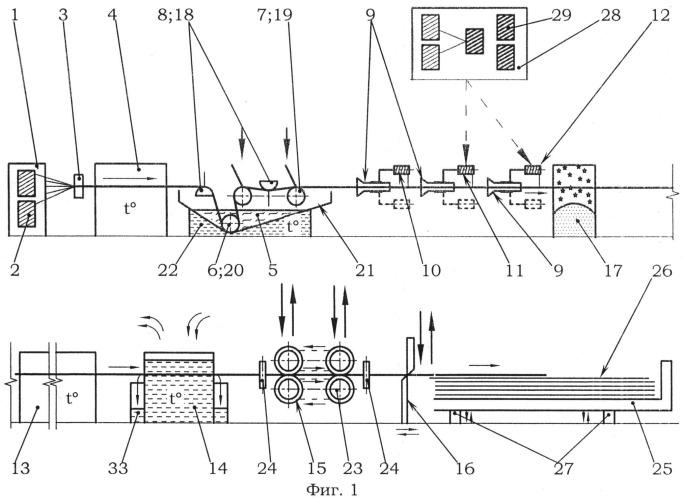 Композитная арматура и поточная линия для ее производства