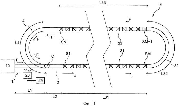 Почтовая сортировочная машина, содержащая средства перемещения посредством зажима, и способ ее применения
