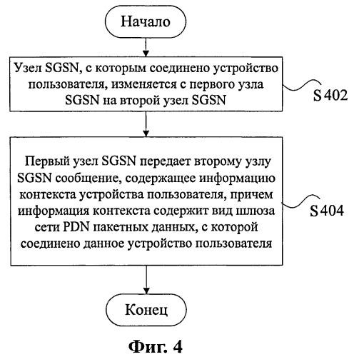 Способ передачи сообщения и обслуживающий узел поддержки gprs