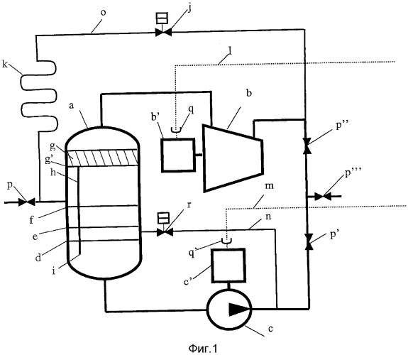 Устройство для обработки жидкости при сжатии притока скважины