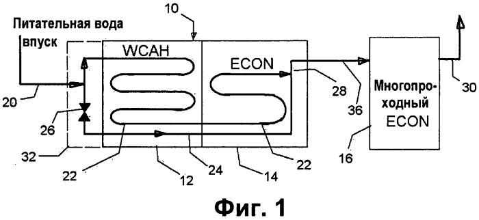 Объединение раздельных потоков воздухонагревателя с водяным теплообменником и экономайзера