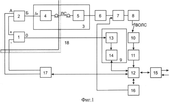 Способ регистрации нейтронного потока ядерной установки в широком диапазоне измерений и устройство для его реализации