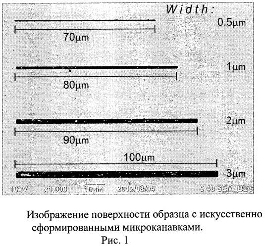 Способ диагностики дефектов на металлических поверхностях