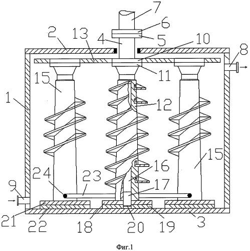 Ветровой фрикционный теплогенератор