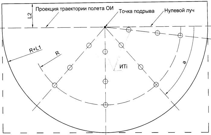 Способ определения характеристик фугасности (варианты)