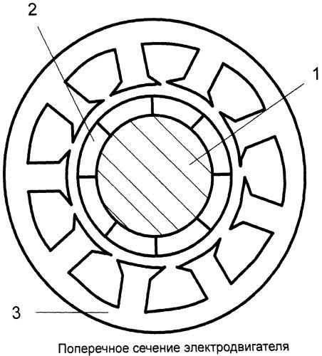 Тихоходный гребной электродвигатель с возбуждением от высококоэрцитивных магнитов непосредственного жидкостного охлаждения с электроснабжением и управлением от частотного преобразователя