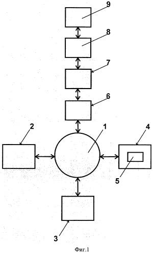 Нанотехнологический комплекс