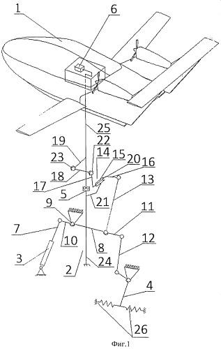 Стенд для определения вращательных производных аэродинамических сил и моментов модели в аэродинамической трубе
