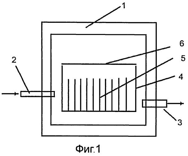 Способ изготовления изделий, содержащих кремниевую подложку с пленкой из карбида кремния на ее поверхности и реактор для осуществления способа