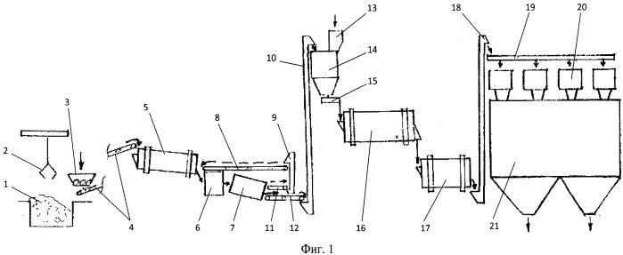 Способ получения однородной мелкодисперсионной высокоактивной массы сыпучего материала при утилизации фосфогипса
