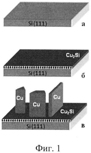 Способ формирования эпитаксиальных наноструктур меди на поверхности полупроводниковых подложек