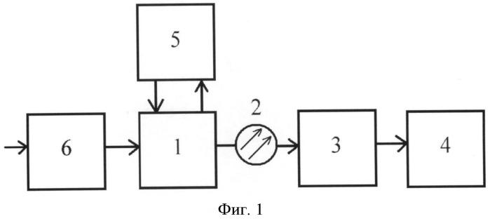 Оптоэлектронное устройство для передачи аналоговых сигналов