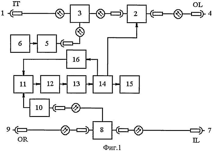 Устройство контроля волоконно-оптических линий