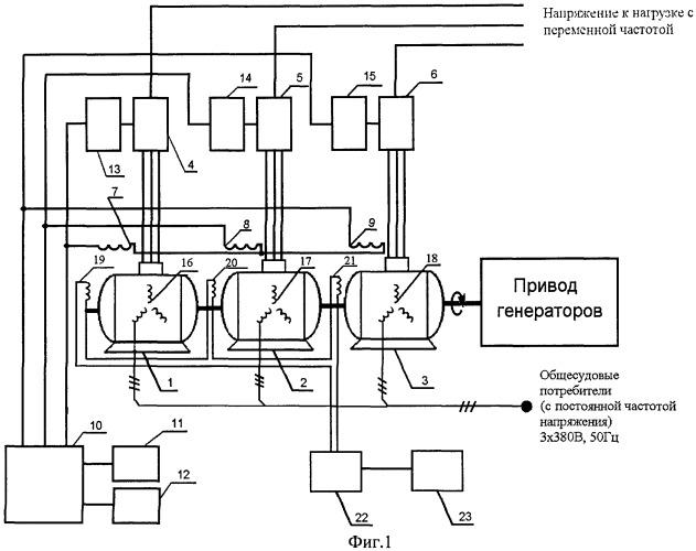 Устройство преобразования частоты генератора переменного тока