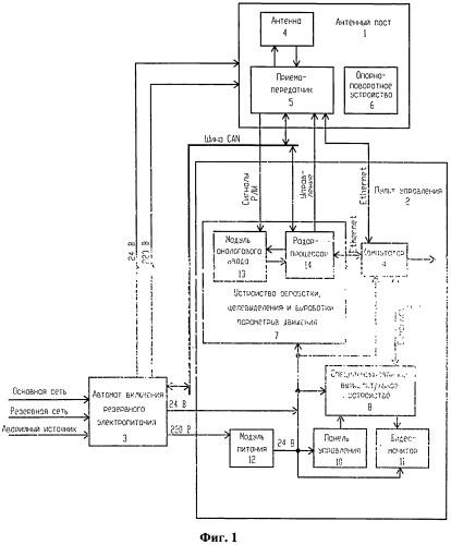 Автоматическая нрлс с увеличенным необслуживаемым периодом автономной работы