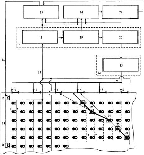 Способ и система адресного пуска водяных завес