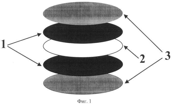 Суперконденсатор с неорганическим композиционным твердым электролитом (варианты)