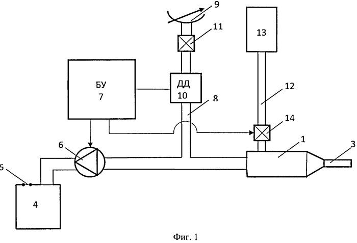 Аспирационно-ирригационный аппарат для офтольмологических операций