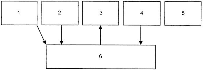 Способ исследования и оценки усталости глаз пользователя персонального компьютера