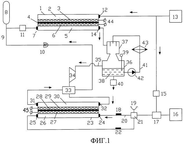 Способ получения электроэнергии из водорода с использованием топливных элементов и система энергопитания для его реализации