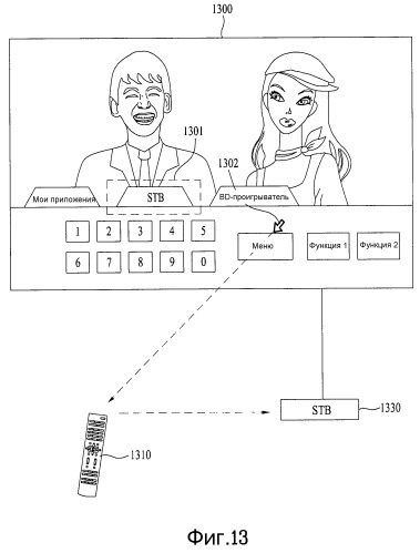 Устройство дистанционного управления и способ управления мультимедийным устройством