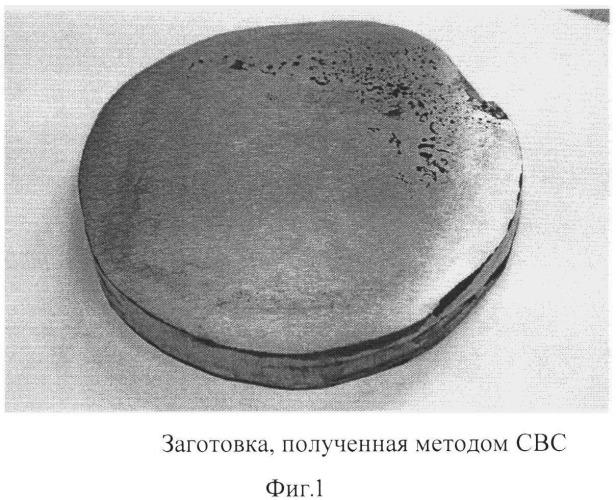 Способ получения отливок сплавов на основе гамма алюминида титана