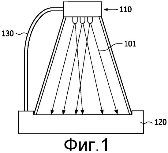 Лампы на основе сид и системы управления теплом от них