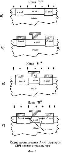 Способ изготовления свч полевого транзистора