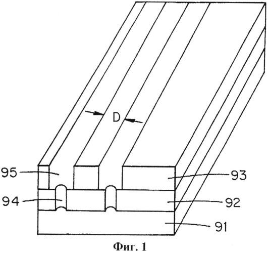 Способ формирования многоуровневых медных межсоединений интегральных микросхем с использованием вольфрамовой жесткой маски
