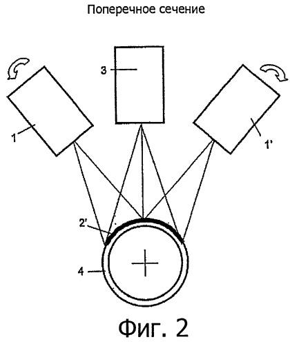 Способ и устройство для измерения геометрии профиля сферически изогнутых, в частности, цилиндрических тел