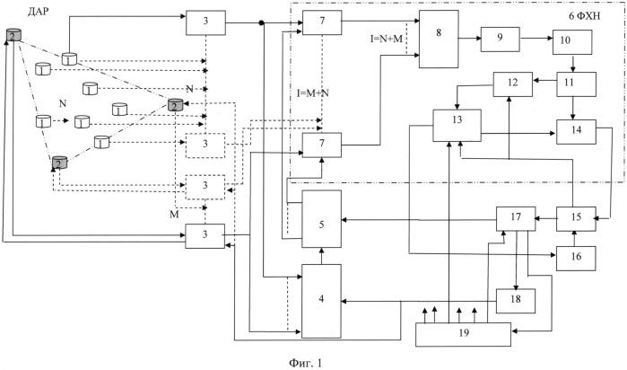 Устройство для обнаружения сигналов и определения направления на их источник