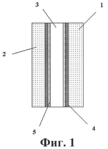 Способ управления модуляцией оптического сигнала в жидкокристаллическом устройстве