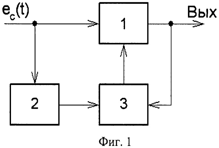 Способ формирования импульсов из сигналов индукционных датчиков частоты вращения
