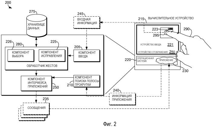 Панорамирование контента с использованием операции перетаскивания