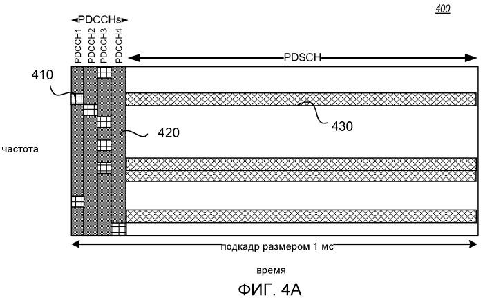 Способы и системы для слепого декодирования pdcch в мобильной связи