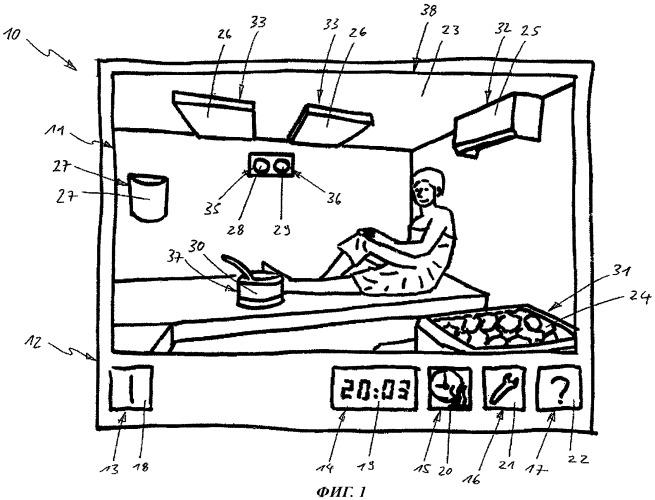 Интерфейс пользователя, способ эксплуатации этого интерфейса и устройство управления рабочими параметрами