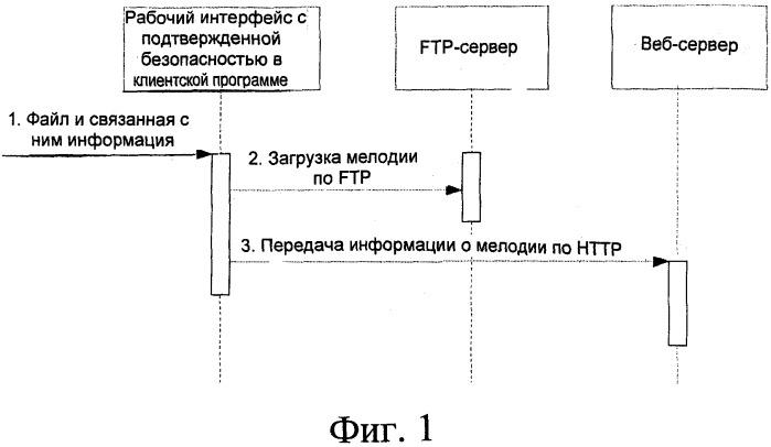 Способ и система для загрузки файла для веб-приложения