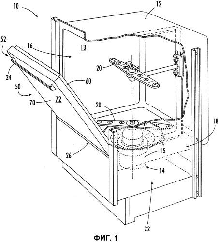 Посудомоечная машина с звукоослабляющими структурами
