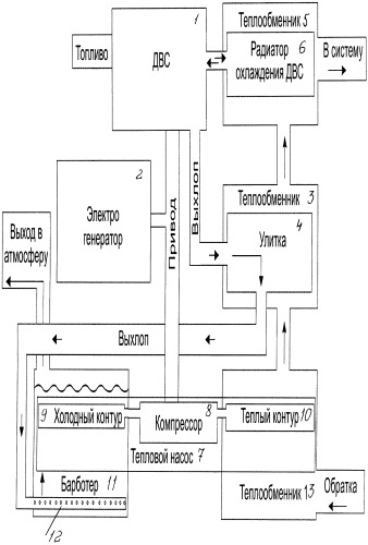 Установка для отопления и/или горячего водоснабжения