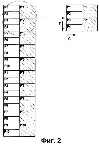 Изготовления волокнистой структуры, имеющей переменную толщину, путем трехмерного тканья
