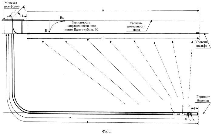 Способ передачи телеметрической информации с забоя шельфовой скважины на морскую платформу