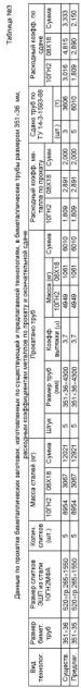 Способ производства биметаллических труб для объектов атомной энергетики размером вн.279×36 (351×36) мм из сталей марок 10гн2мфа и 08х18н10т с внутренним плакирующим слоем