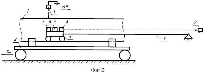 Способ сварки труб большого диаметра лазерной сваркой