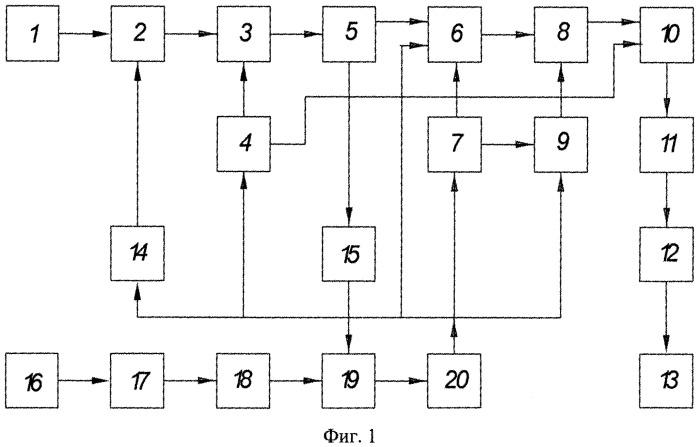 Способ создания ретранслированных помех