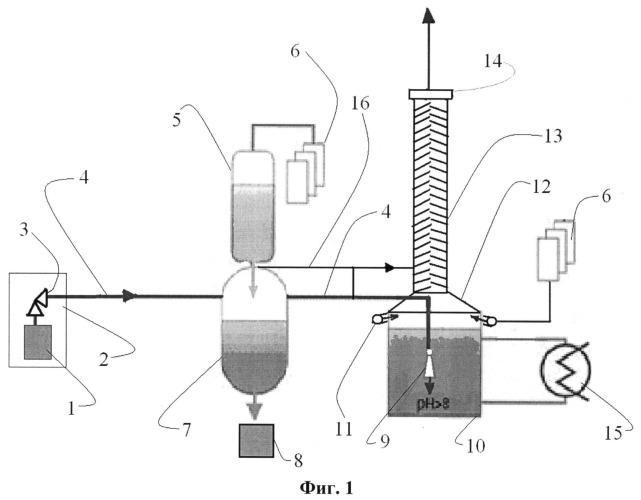 Устройство для очистки радиоактивной парогазовой смеси при аварийном выбросе водо-водяного ядерного реактора