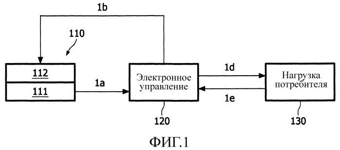 Программируемое пользовательское интерфейсное устройство для управления электроэнергией, подаваемой потребителю электроэнергии