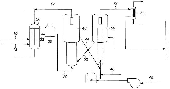 Технологическая схема нового реактора дегидрирования пропана до пропилена