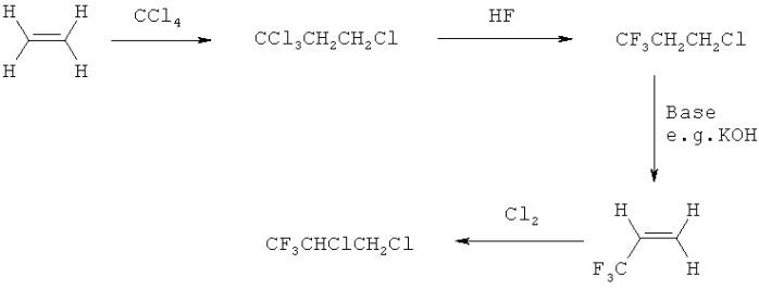 Способ получения 2,3,3,3-тетрафторпропена